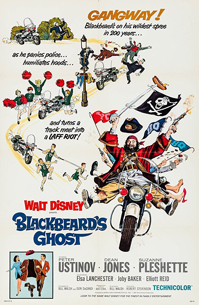 poster Blackbeard's Ghost (1968)