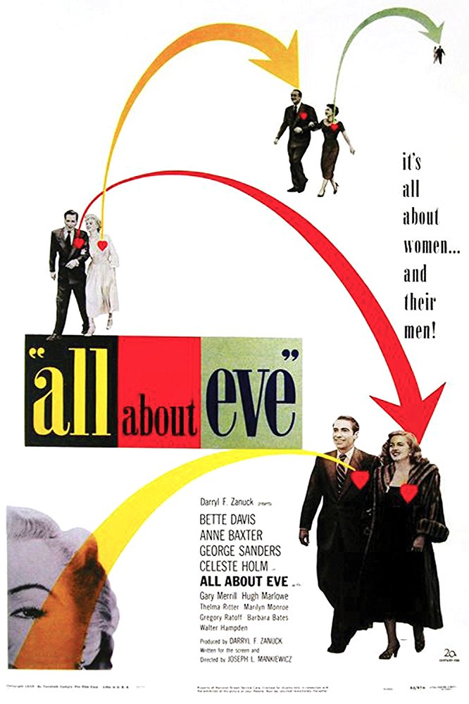 poster All About Eve (1950)