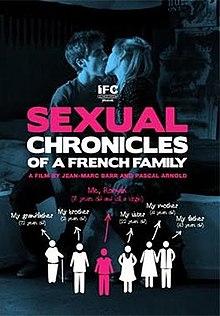 poster Chroniques sexuelles d'une famille d'aujourd'hui (2012)
