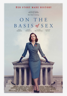 poster On the Basis of Sex (2018)