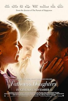 poster Fathers & Daughters (2015)