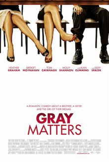 poster Gray Matters (2006)
