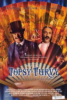 poster Topsy-Turvy (1999)